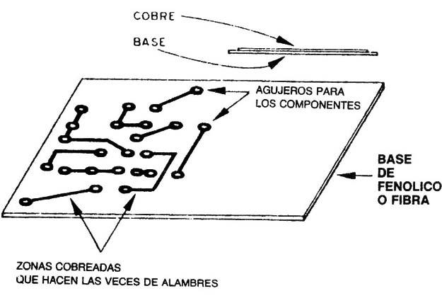 Circuito Impreso De Amplificador De 3000w : Como hacer placas de circuito impreso art s