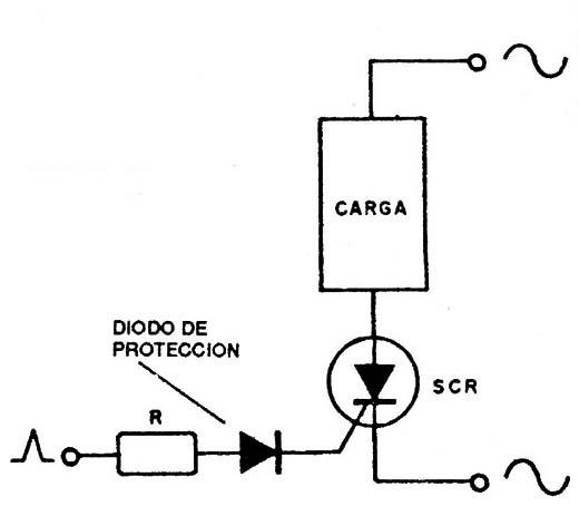 tiristor scr funcionamiento explicacion montaje