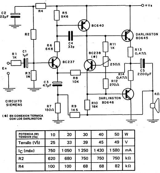 darlington el super transistor  art054s