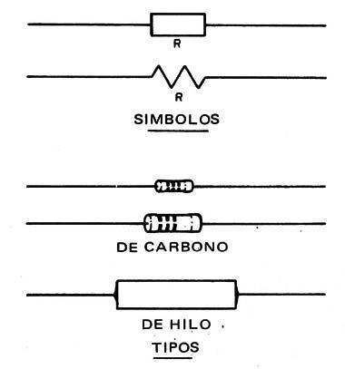 C mo funcionan los resistores art062s - Como funcionan los emisores termicos ...