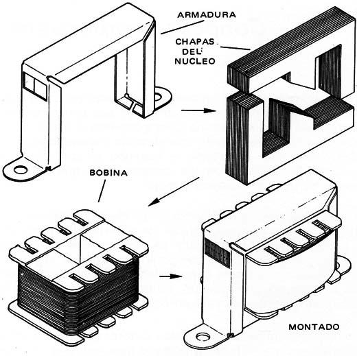 C mo funcionan los transformadores art082s - Como funcionan los emisores termicos ...