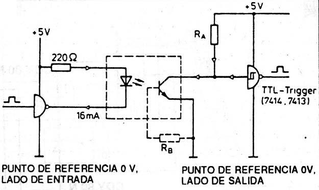 Circuito Optoacoplador : Proyectos y uso de sistemas optoelectrónicos art s