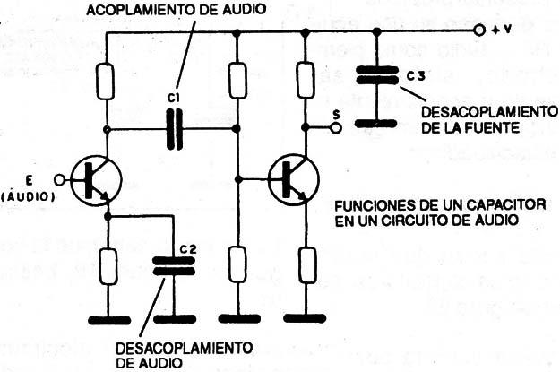 equivalencia de capacitores  art197s