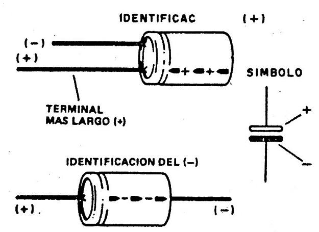como identificar terminales de componentes  art207s