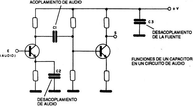 equivalencia de capacitores  art211s