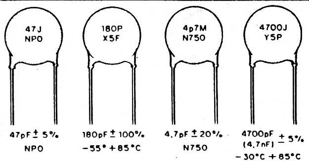 lectura de capacitores sin misterios  art227s