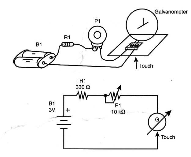 experimental galvanometer  art246e