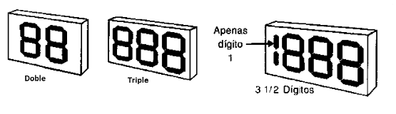 Figura 134 – Displays dobles, triples y cuádruples de 7 segmentos