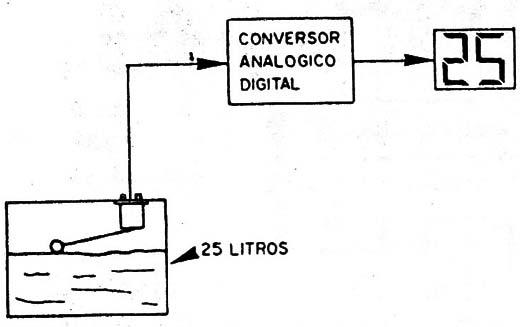 diagrama simple del circuito inversor de 100w y su funcionamiento
