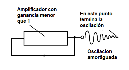 adaptador de oscilaci/ón para Aprilia RSV 4//R EVT 1200 Caponord Tuono V4R 07-14 6 mm de protecci/ón de oscilaci/ón