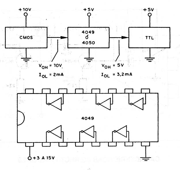 Interface CMOS-TTL
