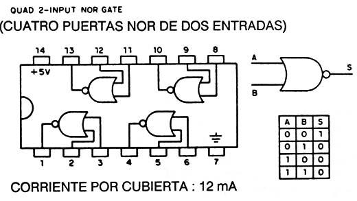 7402 ttl ip015s rh incb com mx 7402 datasheet pdf download 7402 datasheet pdf