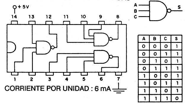 97  logic ic 7410  file ttl inside 7410 svg wikimedia